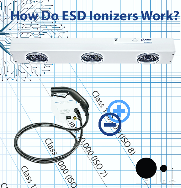 How Do Esd Air Ionizers Work Elimstat Com